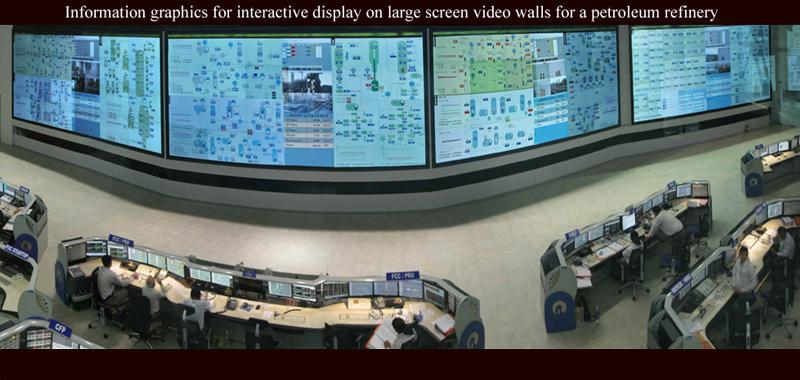User Interface Design Design Directions Pvt Ltd